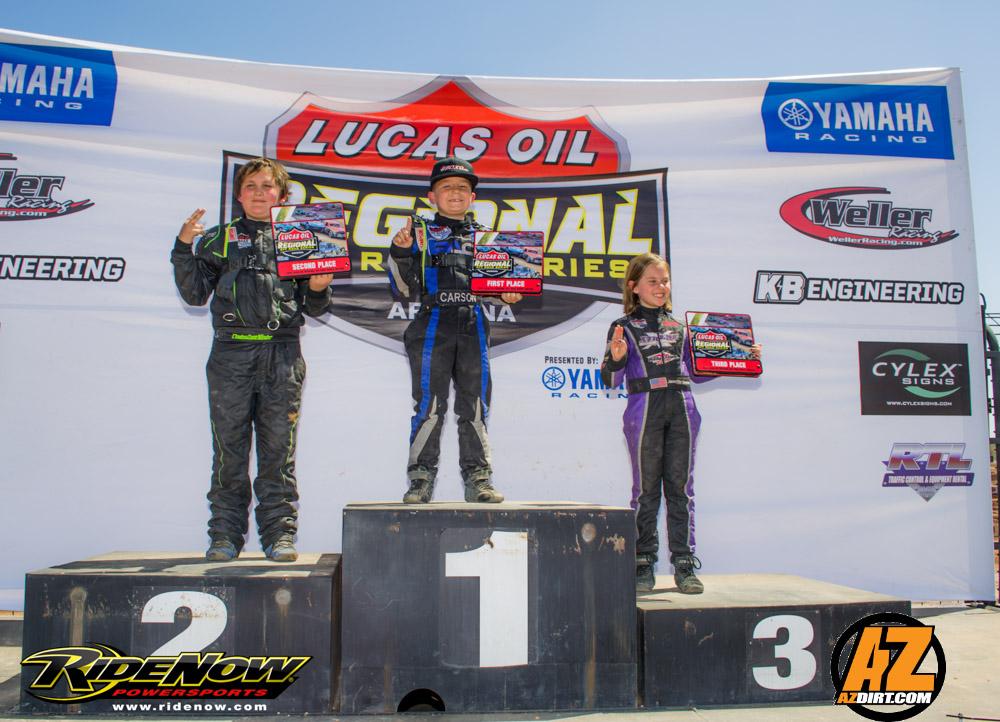 RideNow Powersports Race Gallery - Lucas Oil | AZDirt com